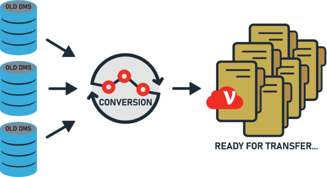 One View Data Conversion